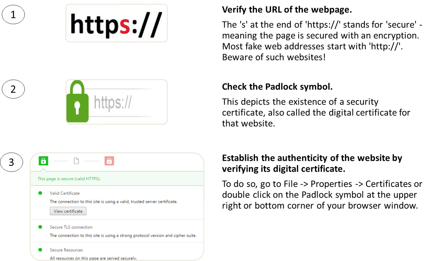 how to detect fraudulent websites
