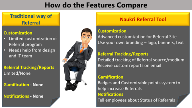 Naukri Referral Features